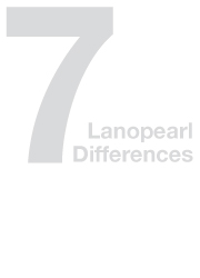 Lanopearl 7 Differences Differences